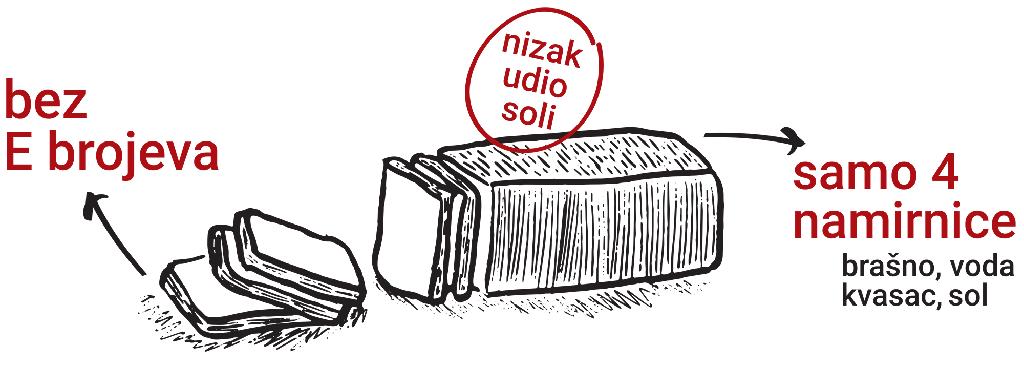 Kruh ilustracija